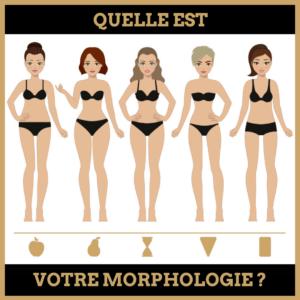 Quiz : Quelle est votre morphologie ?